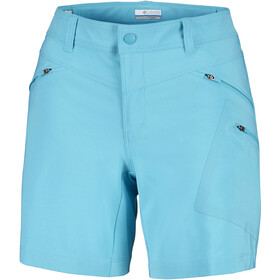 Columbia Peak to Point Short Femme, atoll